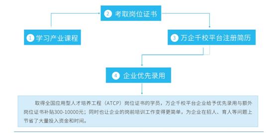 ATCP3.png