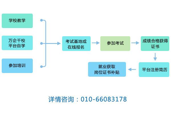 考试流程副本.jpg